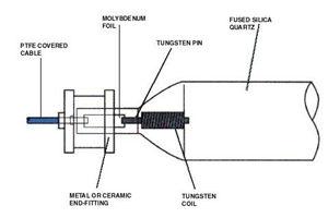 UV固化灯代理商介绍印刷机用上光溶剂